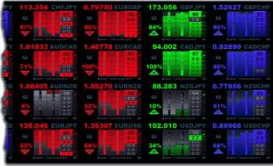 Valiutų rinkos